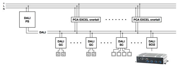 tridonic hsyco rh wiki hsyco com tridonic dali dimming wiring diagram Simple Wiring Diagrams