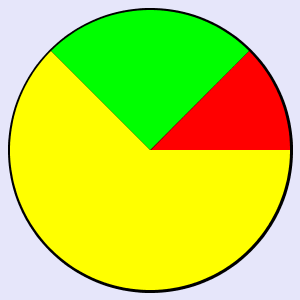 Draw Pie Chart.png